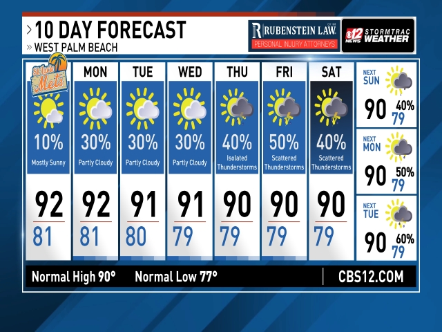 West Palm Beach Weather | News, Weather, Sports, Breaking News | WPEC