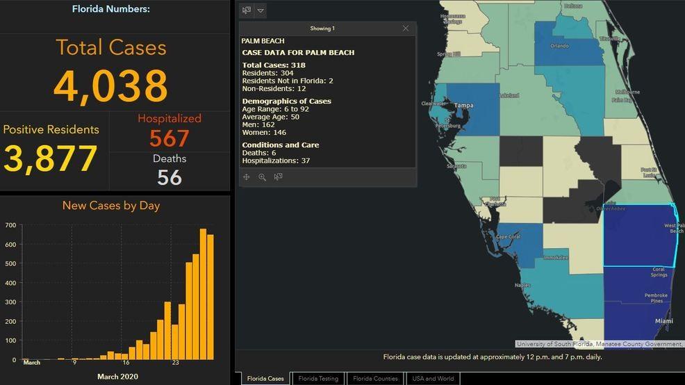 Over 4 000 Coronavirus Cases In Florida 56 Deaths Wpec