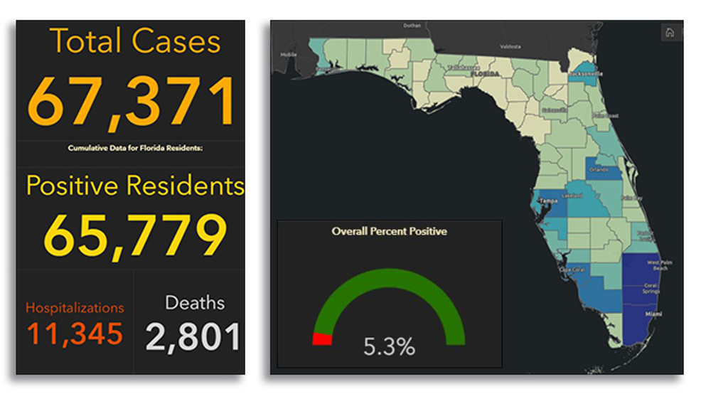 9 Deaths From Coronavirus Reported In Palm Beach County Wpec